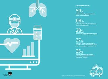 Arbeitsintensität im Gesundheitswesen